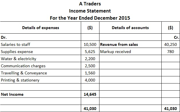 Account Form Income Statement Example