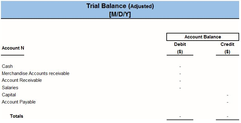 Adjusted Trial Balance Format