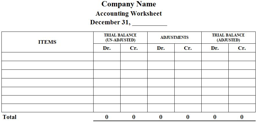 Accounting Worksheet Format Preparation – Sample Worksheet