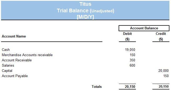 Unadjusted Trial Balance Worksheet Template : Unadjusted trial balance preparation format examples