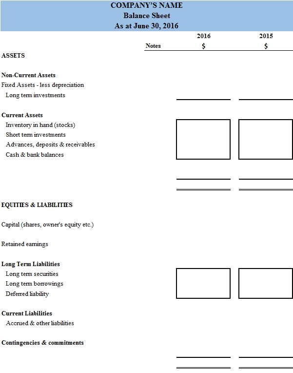 Balance Sheet Explanation  Accounting Sheet