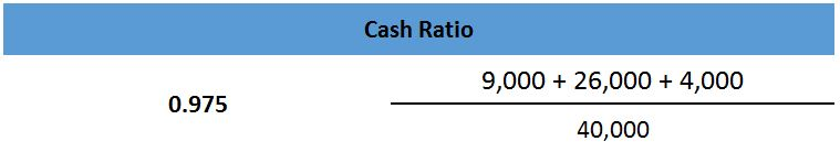 Cash Ratio Example